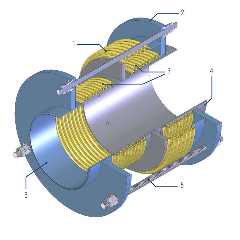 Tb type expansion joints sealing solutions