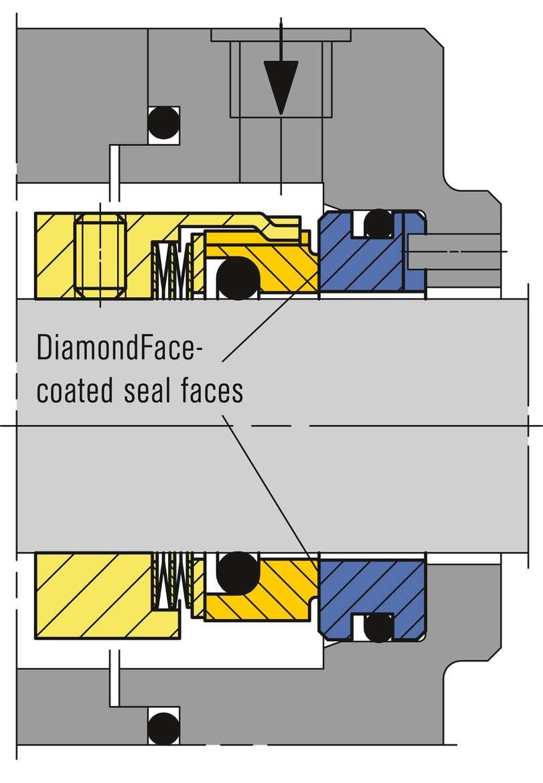 CaseStudy_Grafik_M7_Ship.jpg